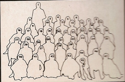 Salut les Copains, souvenirs 6a00e311