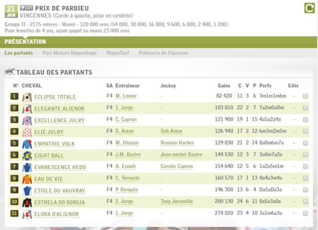 21 janvier prix de Pardieu Captur11
