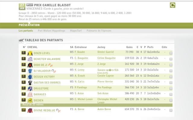 27 janvier, Prix Camille blaisot (G2) Screen37
