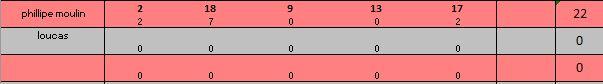 28 Janvier , Prix des USA (G1) Usa310