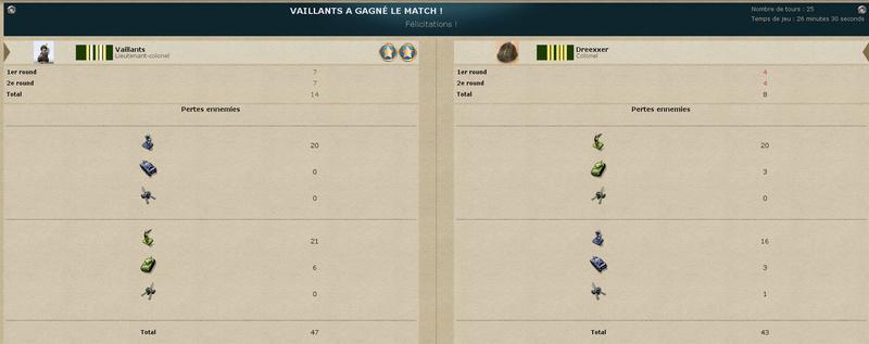 J9 – Vaillants vs Dreexxer : 4-0 (14-8) 2018-013