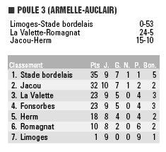 La saison 2009/2010 des Lionnes Image413