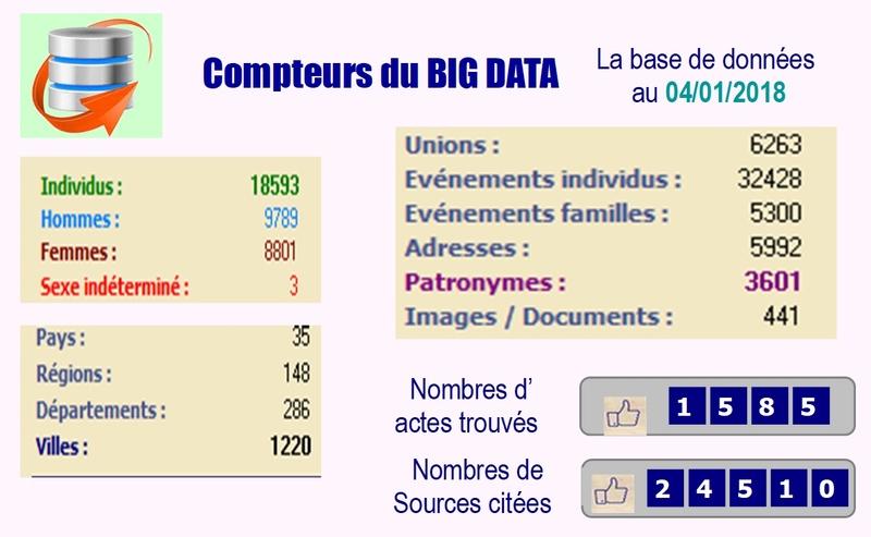 Marqueurs du BIG DATA de LA CALLE 11_com10