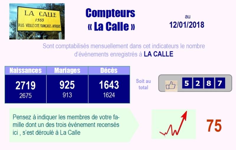 Marqueurs du BIG DATA de LA CALLE 12_com10