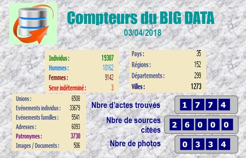 Marqueurs du BIG DATA de LA CALLE 2018_169