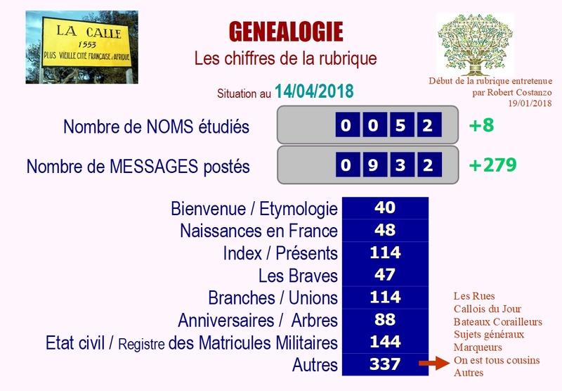 Marqueurs du BIG DATA de LA CALLE 2018_496