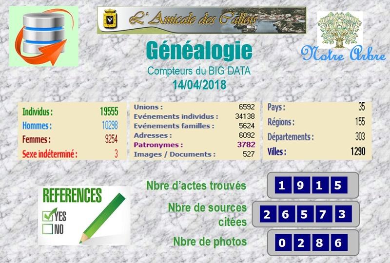 Marqueurs du BIG DATA de LA CALLE 2018_497