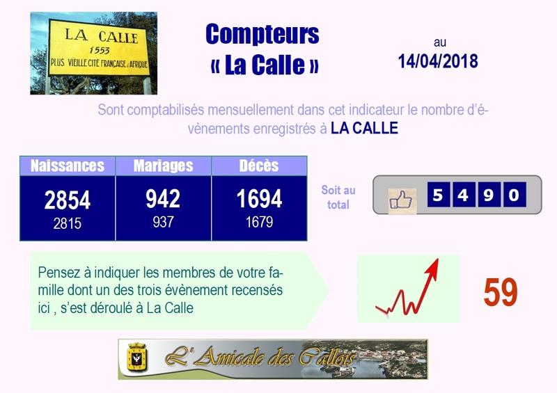 Marqueurs du BIG DATA de LA CALLE 2018_498