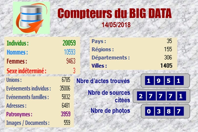 Marqueurs du BIG DATA de LA CALLE 2018_737