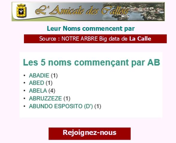 Les patronymes en lien avec La Calle commençant par A Ab_com10