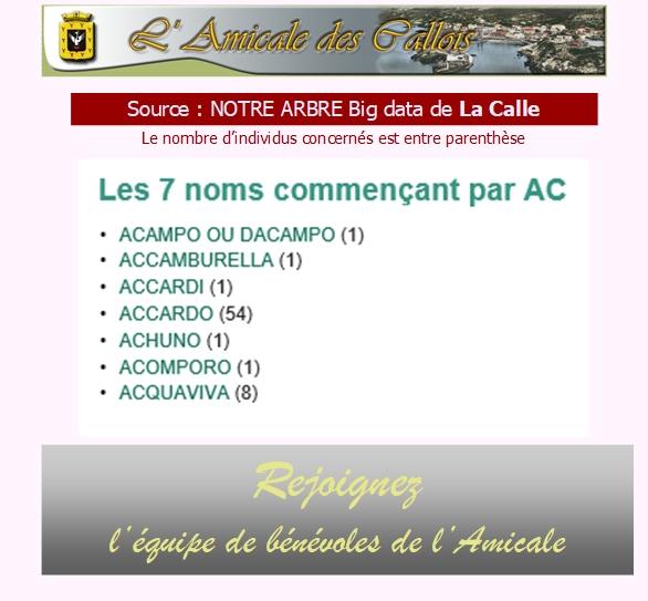 Les patronymes en lien avec La Calle commençant par A Ac_com10