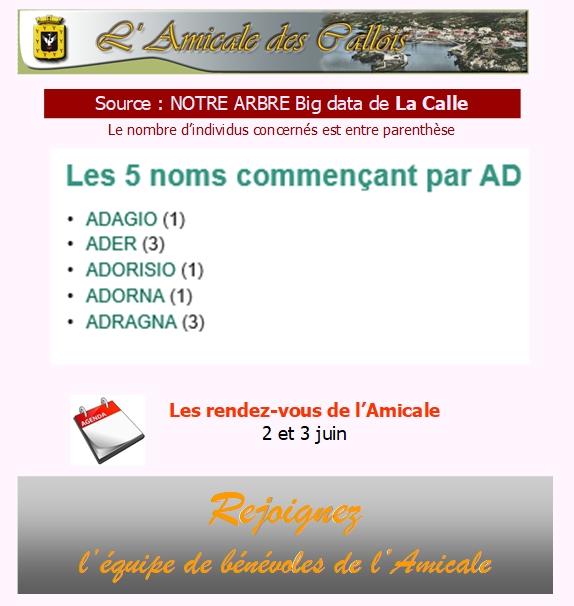 Les patronymes en lien avec La Calle commençant par A Ad_com10