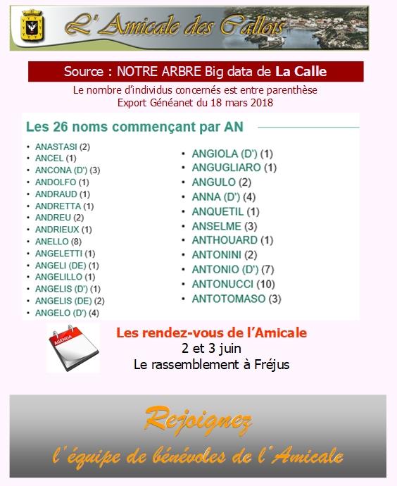 Les patronymes en lien avec La Calle commençant par A An_com10