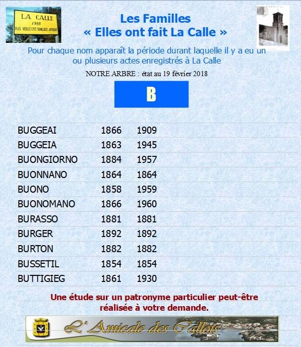 Les patronymes en lien avec La Calle commençant par B - Page 2 Commen19