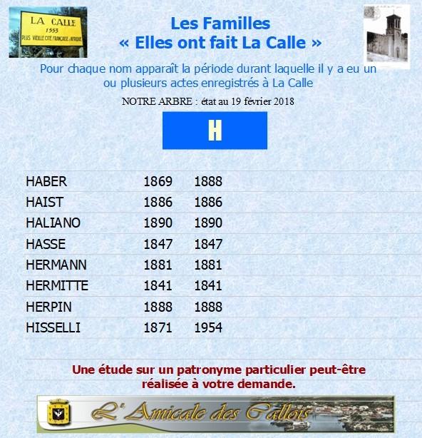 Les patronymes en lien avec La Calle commençant par H Commen42