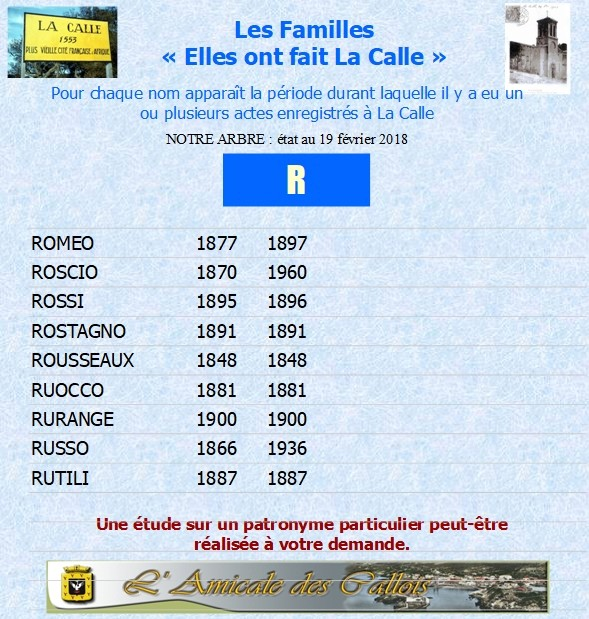 Les patronymes en lien avec La Calle commençant par R Commen57