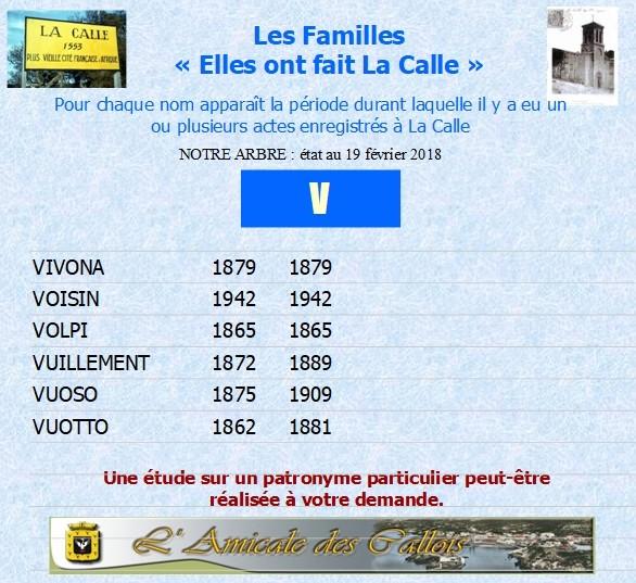 Les patronymes en lien avec La Calle commençant par V Commen63