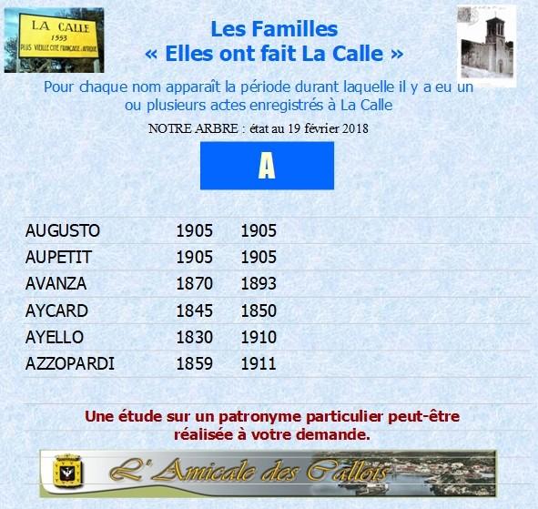 Les patronymes en lien avec La Calle commençant par A Commen68