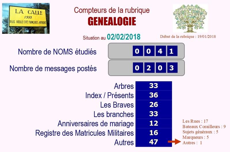 Marqueurs du BIG DATA de LA CALLE Forum_10