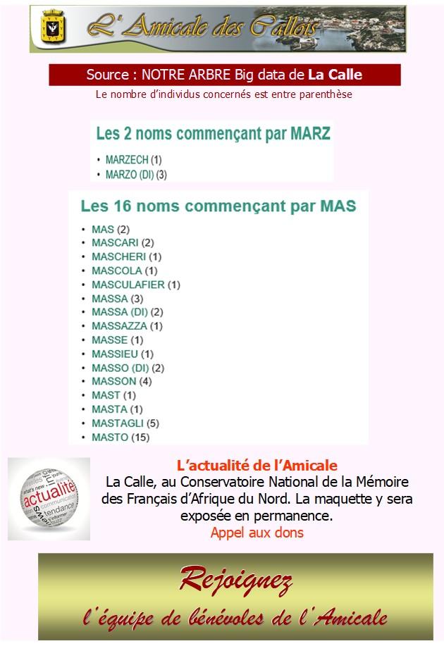 Les patronymes en lien avec La Calle commençant par M Marz-m10
