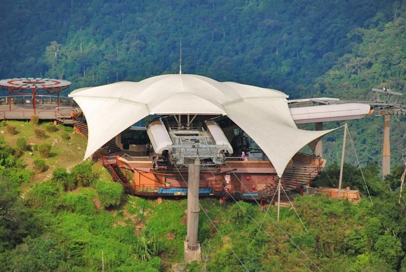 Skybridge, pont belvédère de Langkawi - Malaisie. Sans_t13