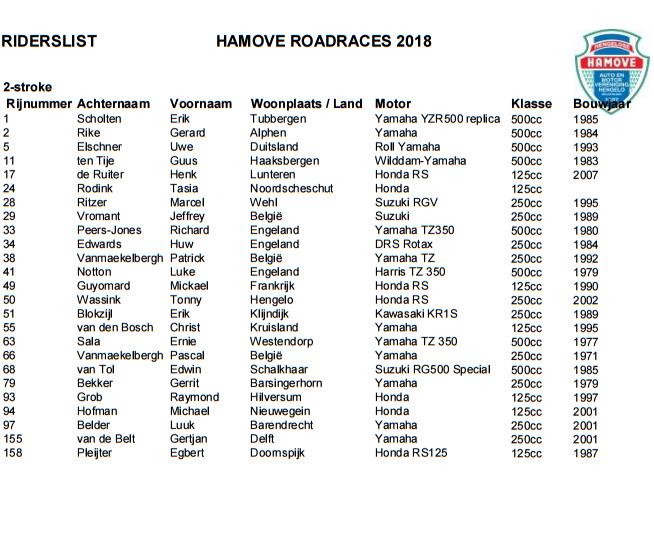 [Road racing]  Hengelo 2018 2t10