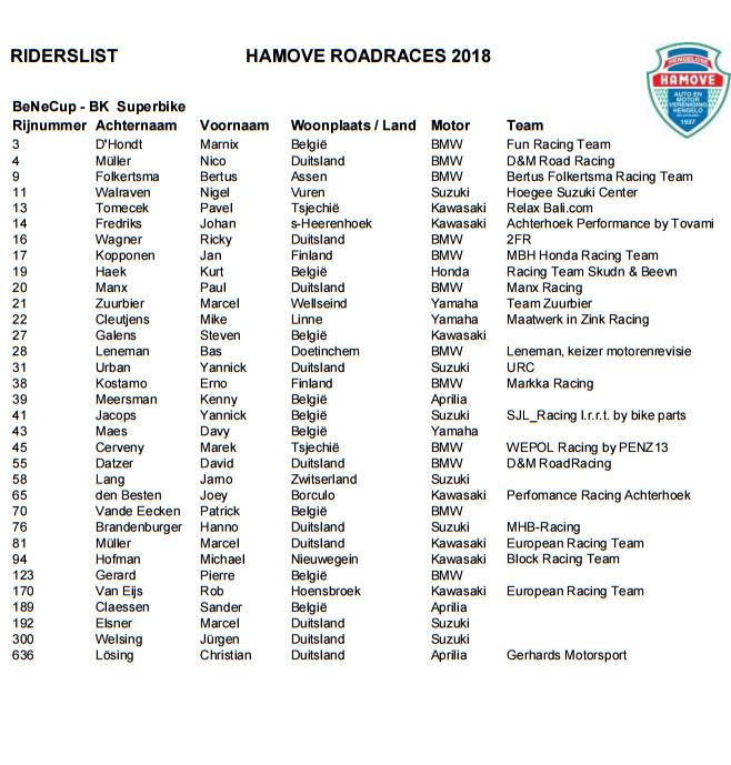 [Road racing]  Hengelo 2018 Benesb10