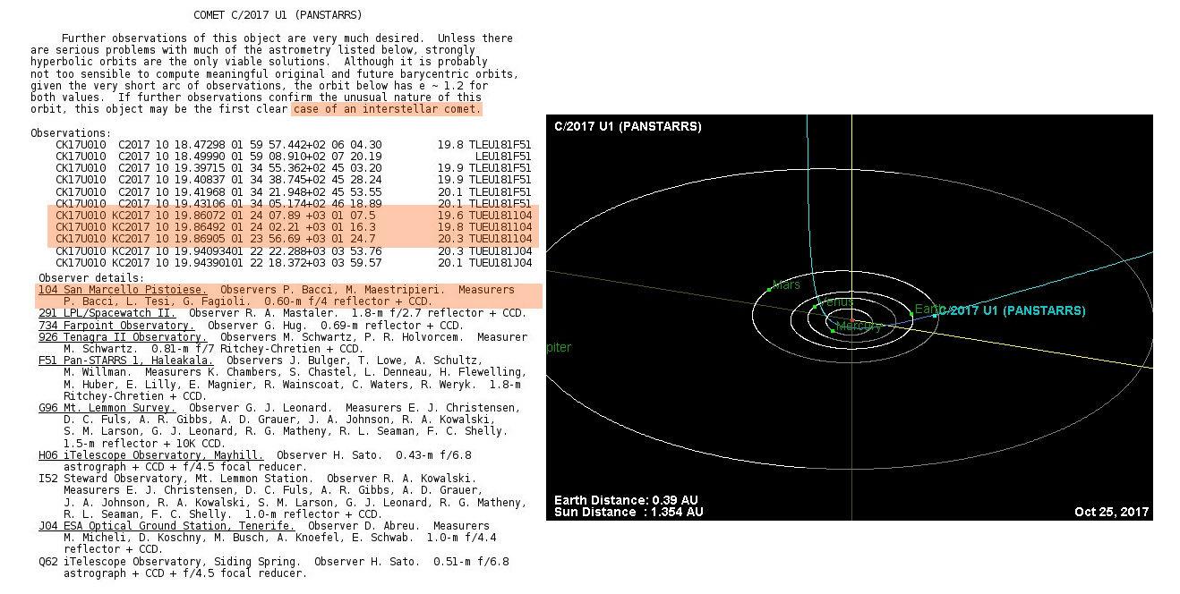 A/2017 U1 : un visiteur interstellaire ? C2017u10