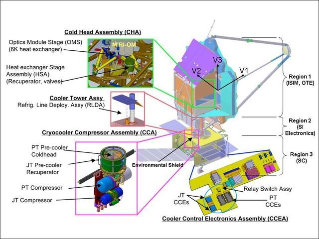 Préparation du JWST - 31.10.2021 - Page 16 Presse26