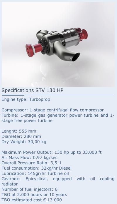 Une turbine pour nos MCR Captur12