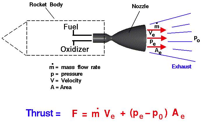 Primul test al parasutei supersonice Mars 2020 Mission Motor_10