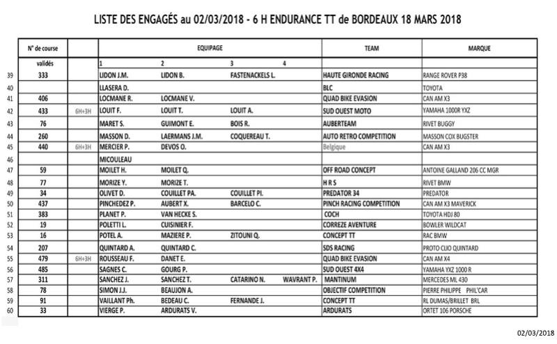 6 H St Laurent d'Arce 2018, liste des engagés St-lau10