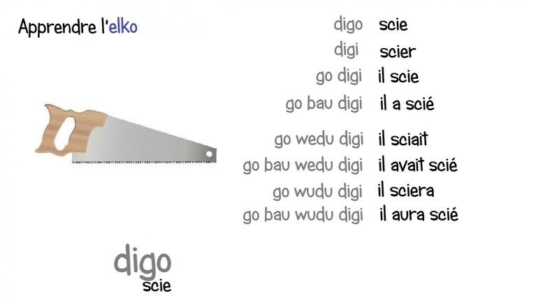 Elko - Fiches illustrées - Page 7 Digo10