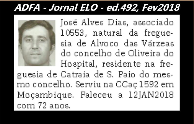 Notas de óbito publicadas no jornal «ELO», da ADFA, Janeiro e Fevereiro de 2018 Jose_a10