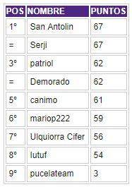 Porra 2017-2018. Ganadora: Patriol - Página 6 Clasif45