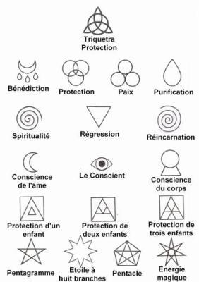Divers symboles pour talismans Symbol11
