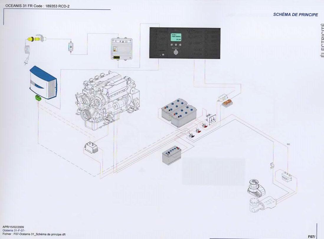 OC31 - Batterie moteur + 2 batteries de servitude : comment être sûr que la batterie moteur va serbir uniquement au moteur ? Numyri12