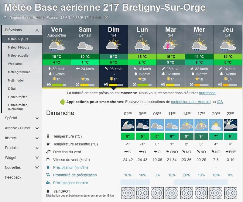 BRETIGNY Sur ORGE Concours du 1 Avril 2018 Meteo_10