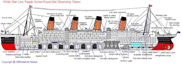 LE TITANIC Image311