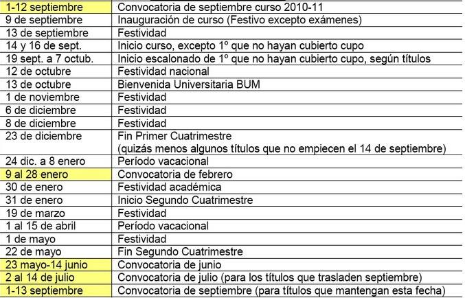 Calendario de exámenes que el rectorado pretende aprobar en consejo de gobierno el próximo 7 de abril Puf10
