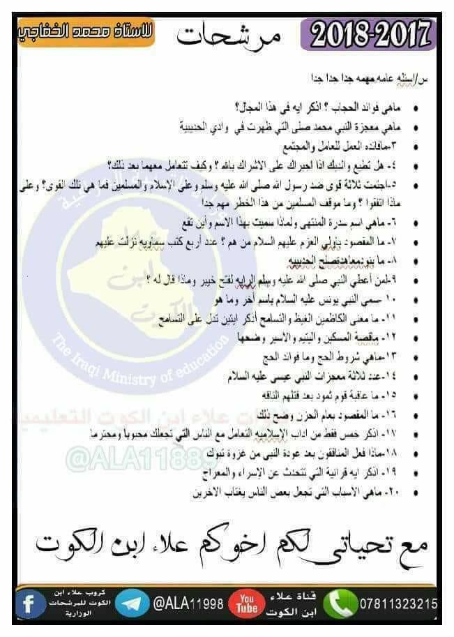 مرشحات التربية الاسلامية الهامة والشاملة 2019 للسادس الابتدائى للمبدع محمد الخفاجى  1012