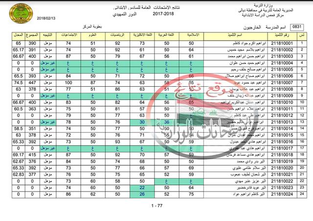 اعلان نتائج الامتحانات التمهيدية للسادس الابتدائى 2018 فى ديالى  112