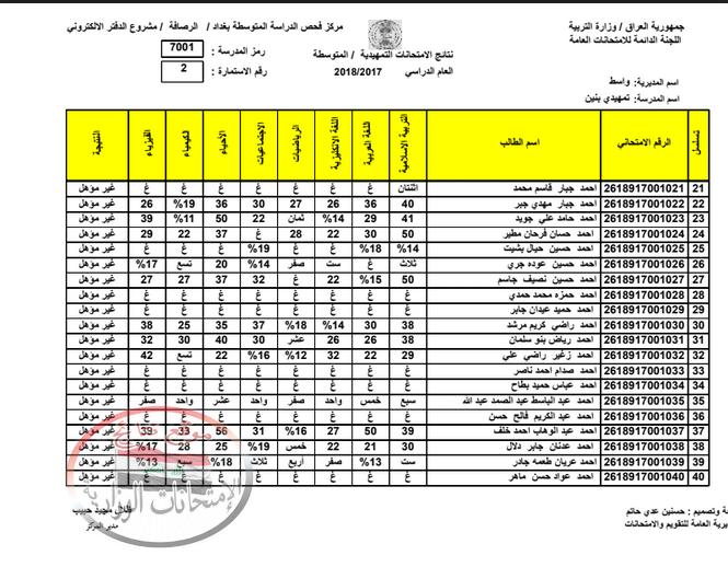 نتيجة الامتحانات التمهيدية للثالث المتوسط 2018 فى واسط 118