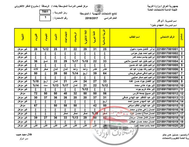 نتائج الامتحانات التمهيدية للثالث متوسط 2018 تربية ذى قار 120