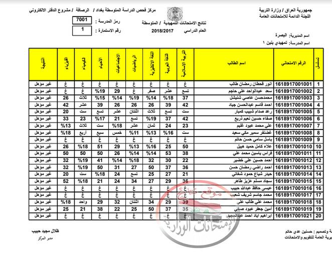 نتائج امتحانات الثالث المتوسط التمهيدية 2018 تربية البصرة 121