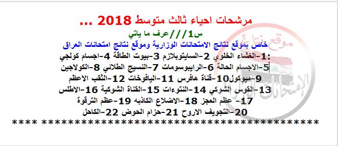 مرشحات ليلة الامتحان فى الأحياء للثالث متوسط 2018 129