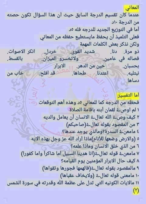 توقعات مهمة ومرشحات مادة التربية الاسلامية للصف السادس الابتدائى 2018/ اعداد الاستاذ محمد الفرطوسى 230