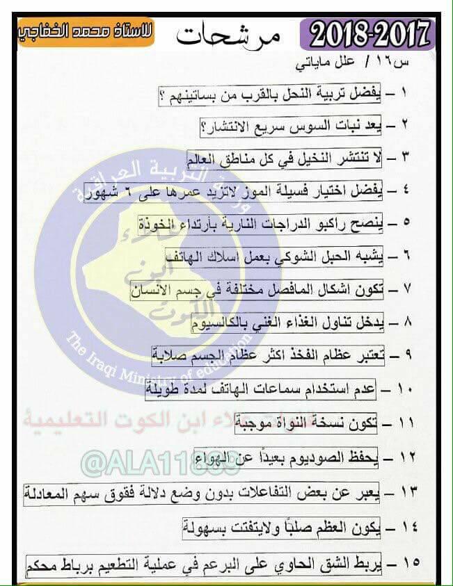 أحدث مرشحات منهج العلوم الجديد 2019 للصف السادس الابتدائى لمحمد الخفاجى 232