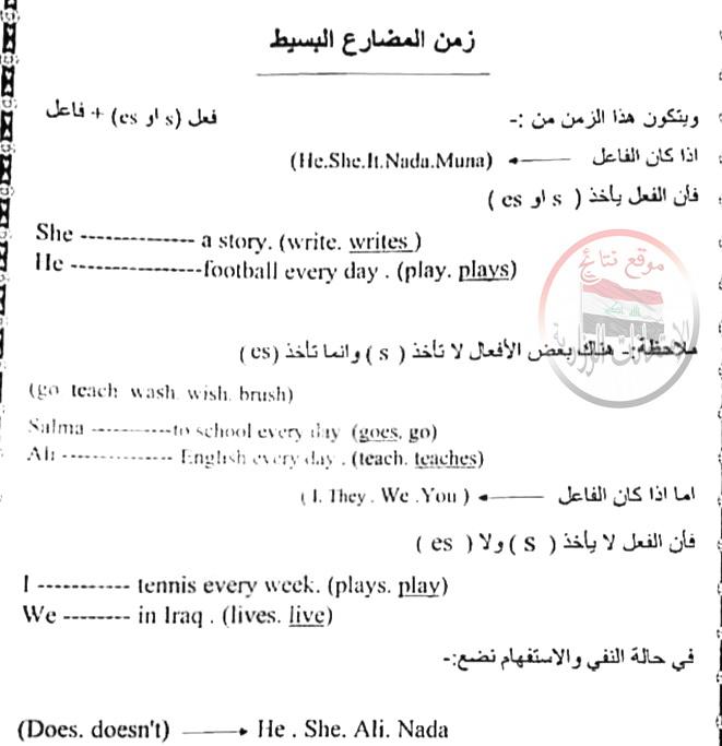 مراجعة ومرشحات امتحان اللغة الانكليزية للصف السادس الابتدائى 2018 238