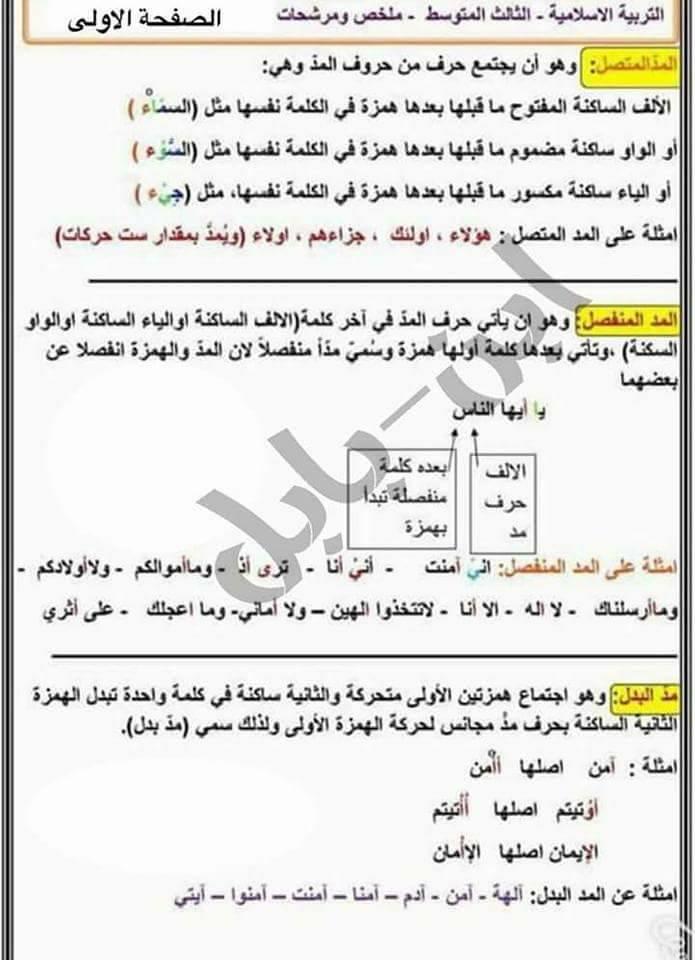 مرشحات الاسلامية العامة للثالث المتوسط 2018 242